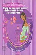 Todo Lo Que Una Mujer Debe Saber Sobre El Embarazo por Marguerite Smolen epub