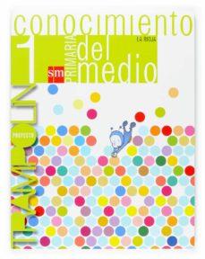 Curiouscongress.es Conocimiento Del Medio: Trampolin (La Rioja) (1º Educacion Primar Ia) Image