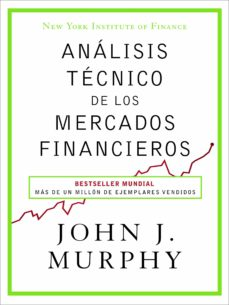Inmaswan.es Análisis Técnico De Los Mercados Financieros Image