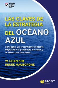 Inciertagloria.es Las Claves De La Estrategia Del Oceano Azul Image