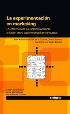 Emprende2020.es Experimentacion En El Marketing Image